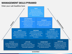 Management Skills Pyramid PPT Slide 10