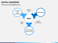 Digital Leadership PPT Slide 12