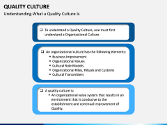 Quality Culture PPT Slide 5