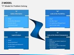 Z Model PPT Slide 1