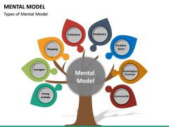 Mental Model PPT Slide 18