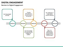 Digital Engagement PPT Slide 20
