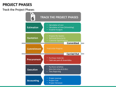 Project Phases PPT Slide 16