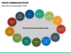 Crisis Communication PPT Slide 35