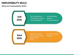 Employability Skills PPT Slide 17