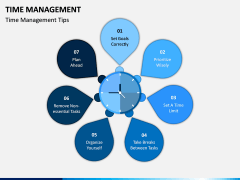 Time Management PPT Slide 9