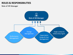 Roles and Responsibilities PPT Slide 4