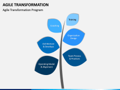 Agile Transformation PPT Slide 6