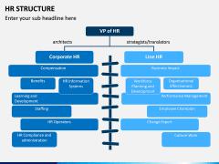 HR Structure PPT Slide 1