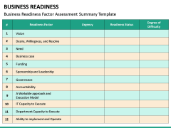 Business Readiness PPT Slide 23