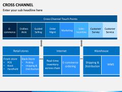 Cross Channel PPT Slide 12