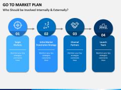 Go To Market Plan (GTM Plan) PPT Slide 34