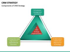 CRM Strategy PPT Slide 20