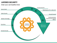 Layered Security PPT slide 24