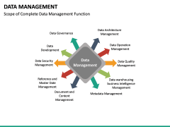 Data Management PPT slide 29