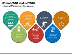 Management Development PPT slide 23