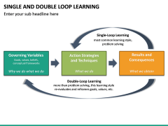 Single and Double Loop Learning PPT Slide 23