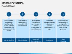 Market Potential PPT Slide 8