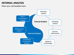 Internal Analysis PPT slide 3