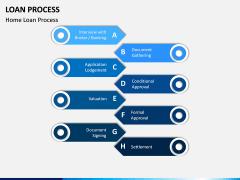 Loan Process PPT Slide 6