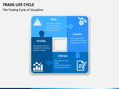 Trade Life Cycle PPT Slide 5