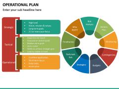 Operational Plan PPT Slide 33
