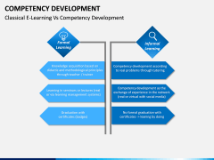 Competency Development PPT slide 11