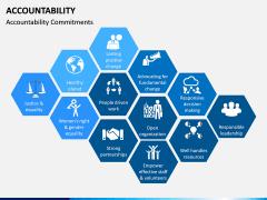 Accountability PPT Slide 8