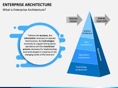 Enterprise Architecture PPT Slide 1