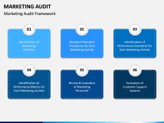 Marketing Audit PPT Slide 8