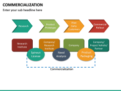 Commercialization PPT Slide 30