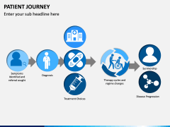 Patient Journey PPT Slide 12