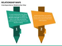 Relationship Maps PPT Slide 9