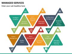 Managed Services PPT Slide 28