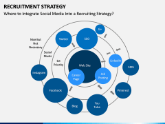 Recruitment Strategy PPT Slide 31