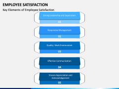 Employee Satisfaction PPT Slide 2