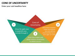 Cone of Uncertainty PPT Slide 11