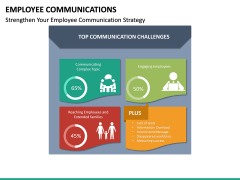 Employee Communications PPT Slide 19