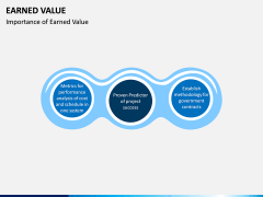 Earned Value PPT Slide 4