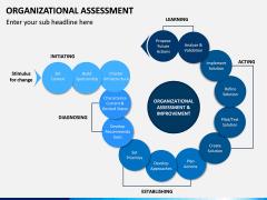 Organizational Assessment PPT Slide 2