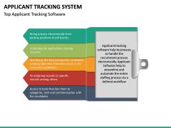 Applicant Tracking System PPT Slide 23