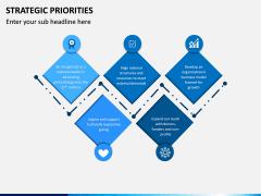 Strategic Priorities PPT Slide 7