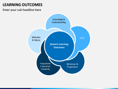 Learning Outcomes PPT Slide 4