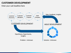 Customer Development PPT slide 9