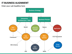 IT Business Alignment PPT Slide 31
