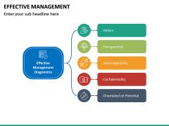 Effective Management PPT Slide 30