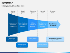 Roadmap PPT Slide 18