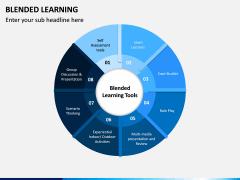Blended Learning PPT Slide 9