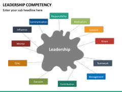Leadership Competency PPT Slide 16