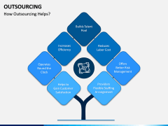 Outsourcing PPT Slide 5